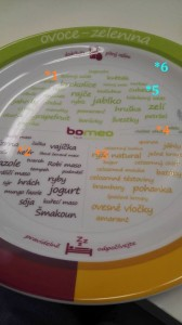 Bomeo talíř