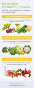 nejúčinnějš detoxikační potraviny