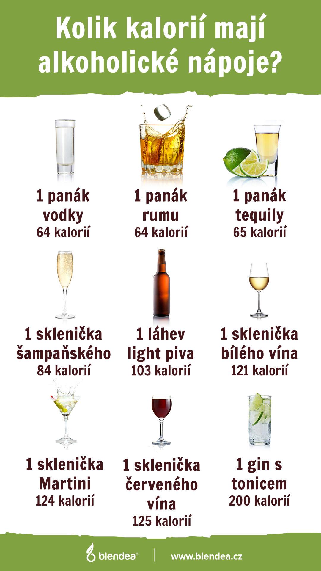 alkohol infografika