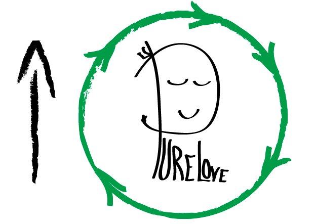 logo PureLove