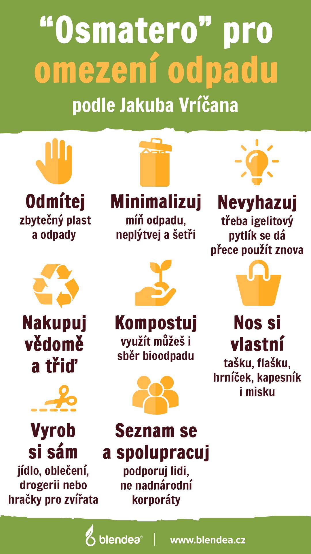osmatero redukce odpadu infografika